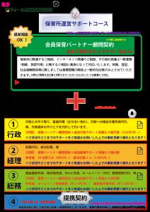 保育所運営サポートコースの説明イメージ図