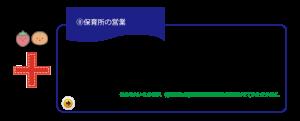 保育所の営業サポートのイメージ